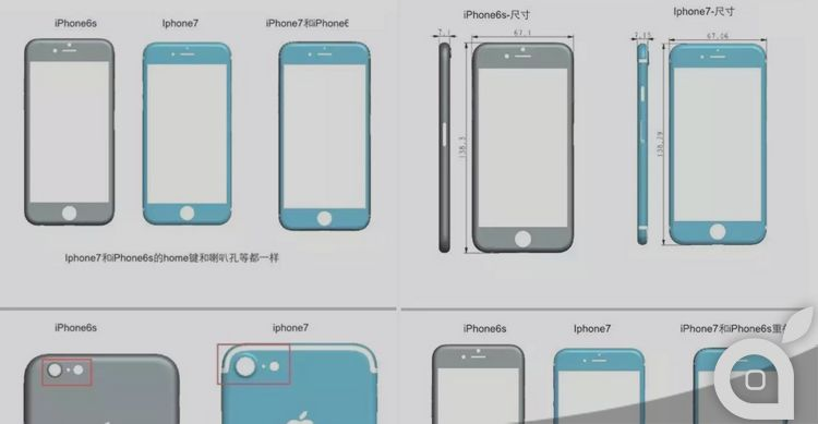 According To The Image That You Find Here Above IPhone 7 Will Be Of A Different Size Than