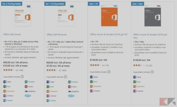 office 365 personal vs home
