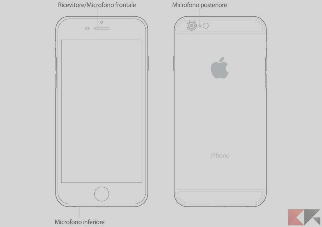 Microphone for iPhone, iPad and iPod Touch is not     | BitFeed co