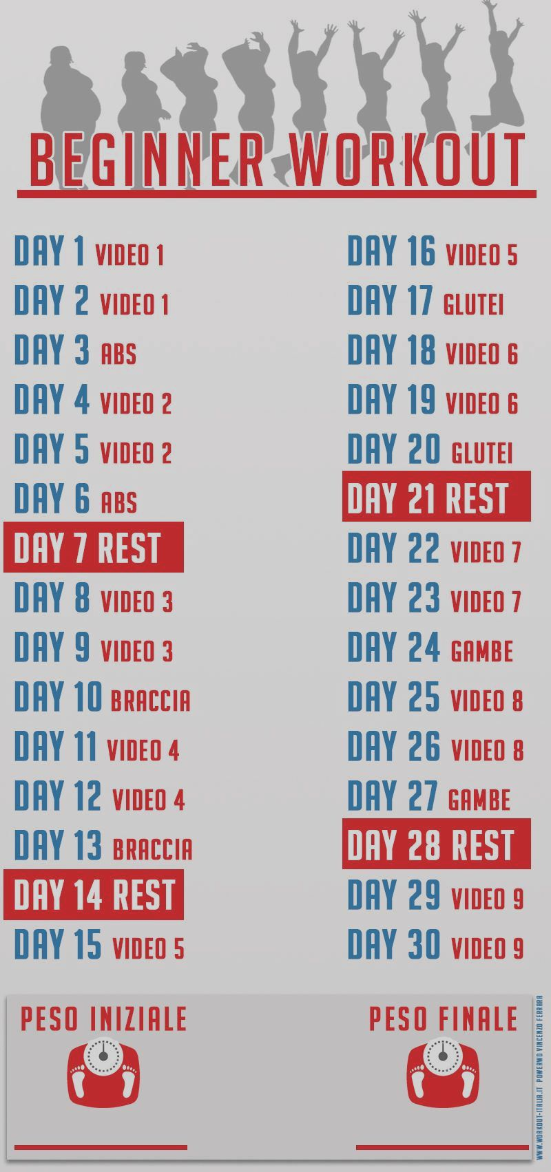 How to lose weight in 7 days without exercise at home