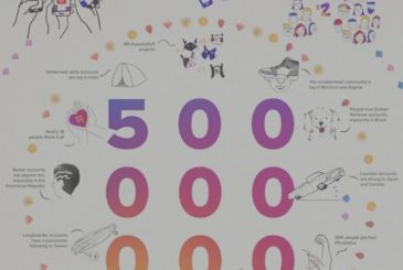 Instagram reaches 500 million users