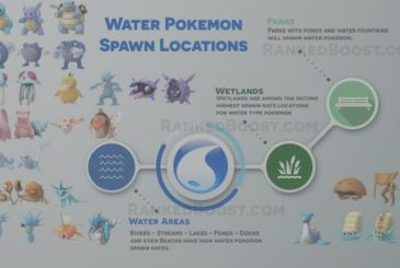 The guide on the spawn of Pokemon GO