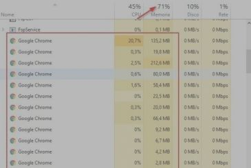 Chrome consumes too much RAM? We set a limit on Windows