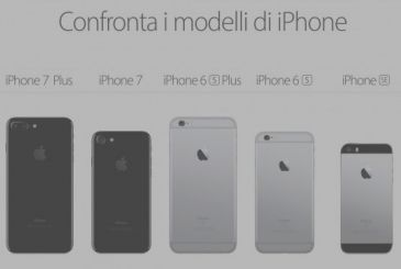 The lineup of the iPhone in comparison!