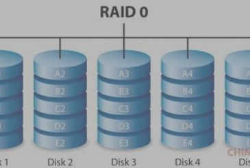 RAID: what it is and how it works