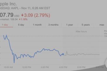 Apple and other technology companies have suffered a stock market crash after the victory of Trump