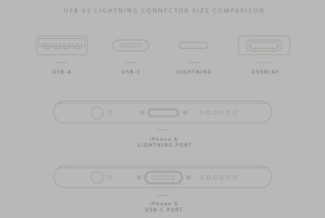 Because Apple does not use the USB-C instead of the port Lightning on the iPhone?