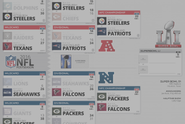 [NFL] Conference: the grid playoffs to be printed