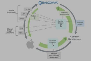 "Qualcomm's counterclaims Apple: ""he just Wants to pay less"""