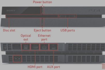 How to connect the PS4 to a monitor