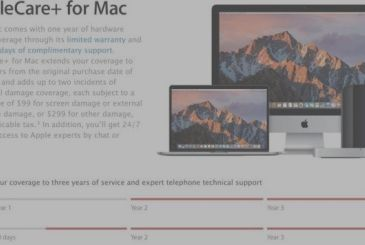 AppleCare+ for iPhone and Mac can be activated only within 60 days from the purchase