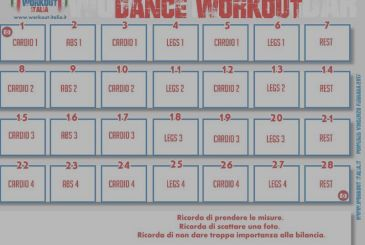 Dance, Workout, exercise, dancing