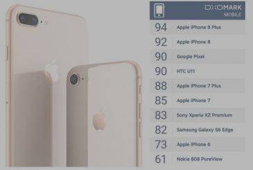 """DxO Labs: """"The camera of the iPhone 8 Plus is the best ever seen on a smartphone!"""""""