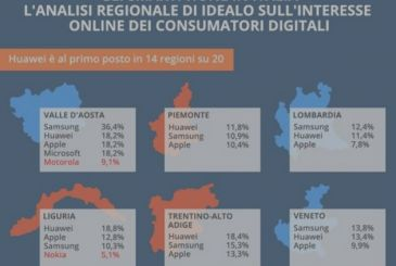 Smartphone in Italy, here are the favorites divided by region