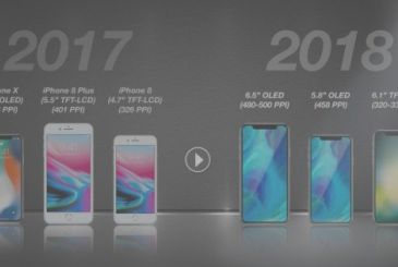 "KGI: ""Q1 2018, Apple will sell less iPhone X of schedule"""