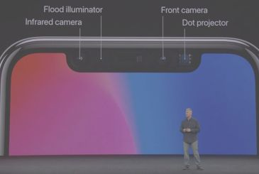 Apple wants to the Face ID feature on iPhone, 2018