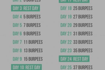 Burpees: video tutorials and training