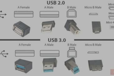 USB flash drive: which to buy