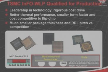 New iPhone, TSMC announced the production of the processors to 7nm