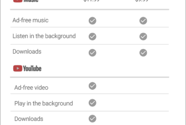 YouTube Music and YouTube Premium channels will try to launch Spotify and Apple's Music