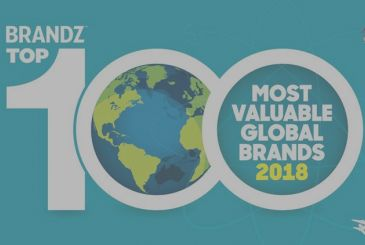 Apple is the second brand with most value to the world, Google in the first place