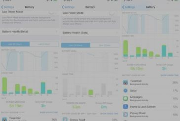 IOS 12 offers detailed charts on the consumption of the battery