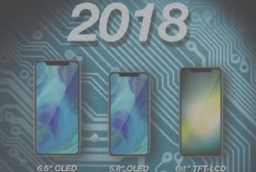 IPhone OLED or iPhone LCD? Here is the production, 2018 Apple