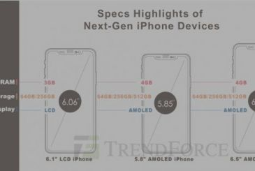 IPhone 2018, compatibility with Apple Pencil and 512GB of storage for the models with OLED?