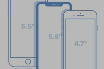 A report tells us why the iPhone 2018 will have larger displays!