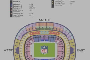 NFL in London: a guide to the purchase of the tickets