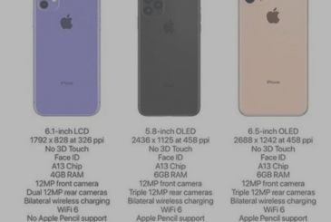 Here is the data sheet NOT the official iPhone 11