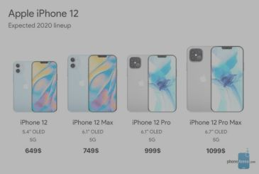 Here are the possible pricing of the iPhone 12 and 12 Pro
