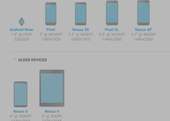 Google will update the Device Art Generator with t
